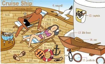 31张图,记住所有英语生活常用词! 搜狐教育
