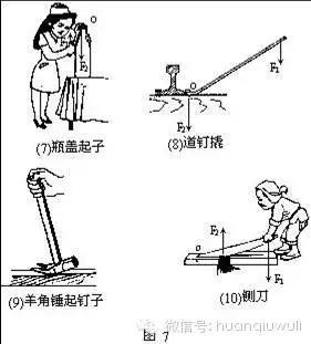 【生活物理】杠杆、滑轮在生活中的应用