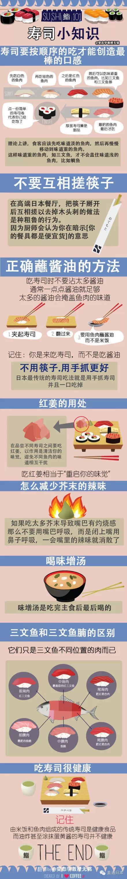 一张图教你如何正确吃寿司