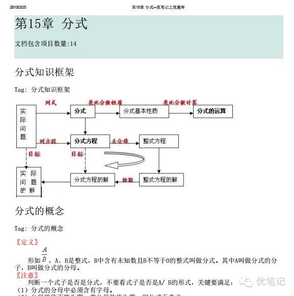 实数的定义结构图