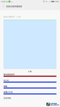5小时视频12小时使用 小米Note续航测试