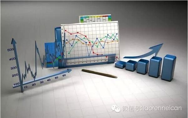 股市经典选股技巧汇总(上)-东方财富(300059)-
