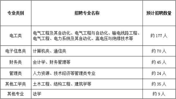 应聘者可登陆中国高等教育学生信息网(网址:http://www.chis.com.