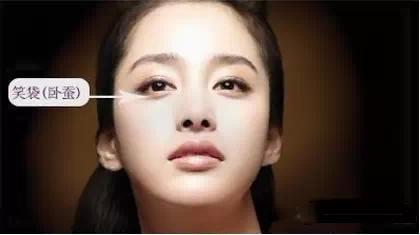 美女新标志:卧蚕 唇珠
