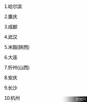 """这份号称""""2012中国出美女城市排行榜""""榜单的帖子中,据称""""经过300名专家一年来的辛勤工作"""",最终评估出了2012年全国美女出产地、所属省市及地理划分区。榜单上发布了以""""美女三大指数""""(长相、打扮、韵味)平均值为标准的一系列数据,并进行了综合评定。"""