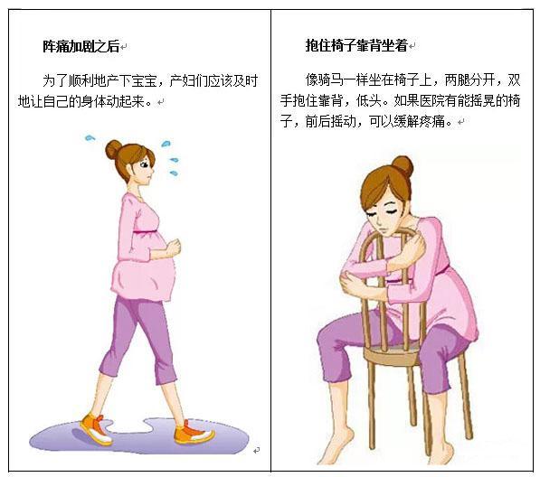 生娃时对付阵痛的几种有效姿势,准妈妈们学起来