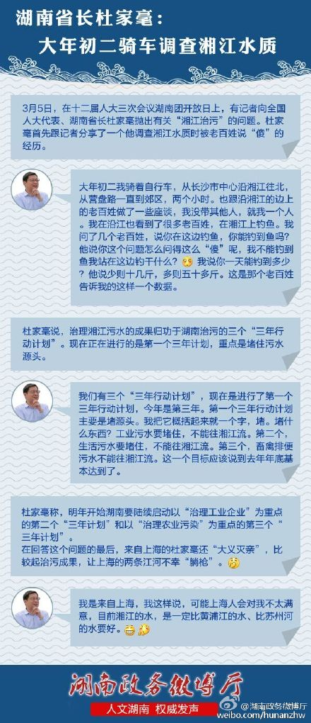 """湖南省长大年初二骑车调查湘江水质 问题被指很""""傻"""""""