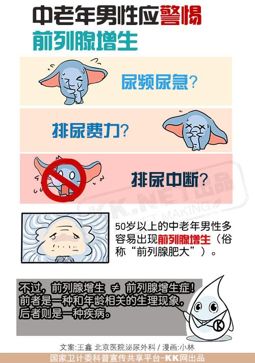 【图文解说】中老年男性应警惕前列腺增生-1