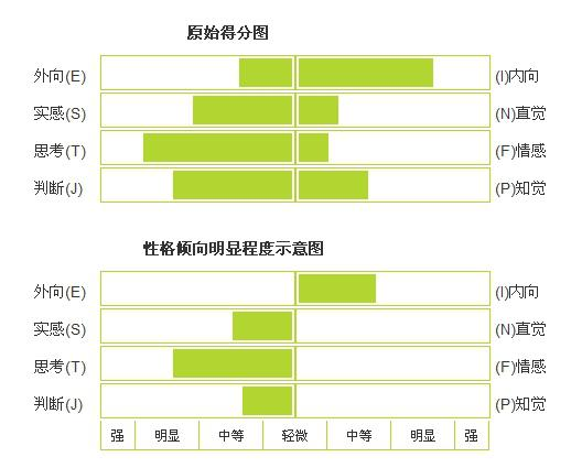 意思mbti测评性格图纸H_1131上标什么是图片