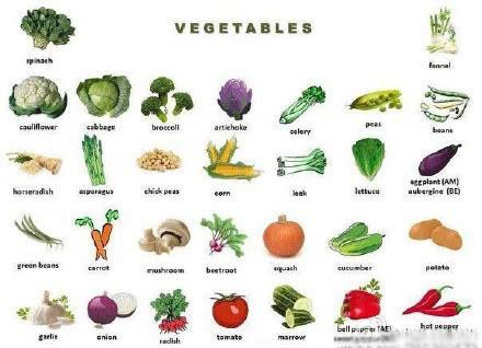 教育 正文  下面几幅图汇总了最为常见的蔬菜水果英文单词,没事看两眼图片