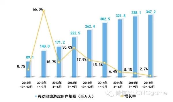 2021人口红利消失_消失的人口红利