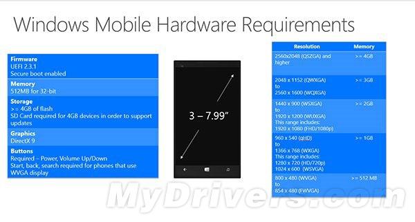Win10旗舰手机:2K屏+4GB内存!
