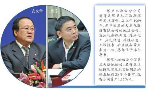 中国石油塔里木油田分公司两高管涉嫌严重违纪被查