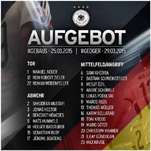 德国队大名单