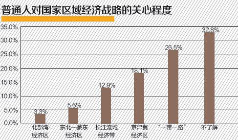 调查称国内超1/5受访家庭欲创业 天津投资热情最高