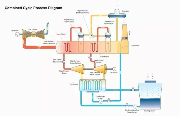 生物工程的基本原理_《发酵原理(第2版)》适合于生物工程、生物技术专业的高年级本科生使用,并可供生物工程、生物技术领域的教师、研究生和科研人员