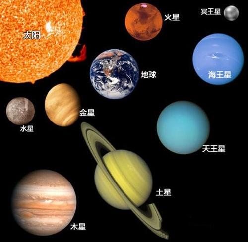 而自2004年8月3日以来,信使号太空船便开始了其向水星进军的旅程,通过在地球、月球和水星周围环绕的方法,信使号避免了因太阳重力而被卷入太阳的危险。