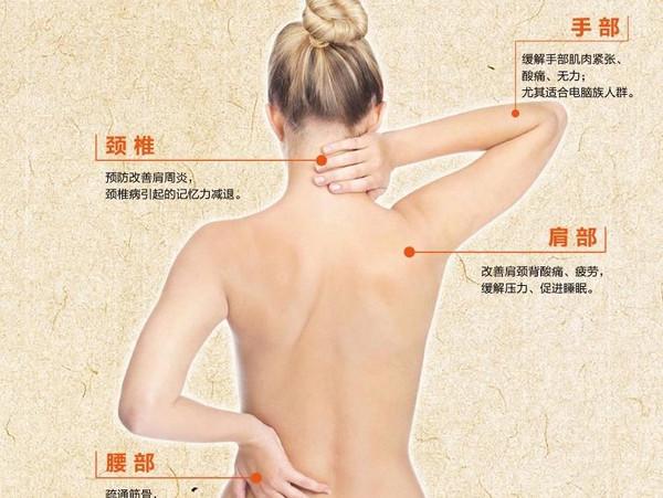 肩颈-颈椎 脖子 肩膀疼痛怎么办 有什么好的治疗方法
