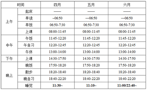 2015高考时间安排 按照高考时间调整作息