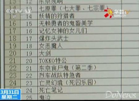 29部被文化部查处动画名单曝光