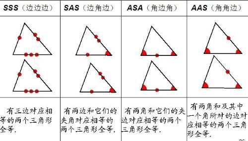 【中考数学】全等三角形详解及真题汇编