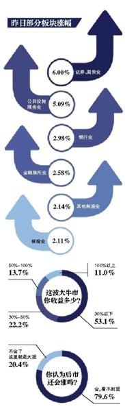 (来历:新浪财经) 新京报制图/师春雷