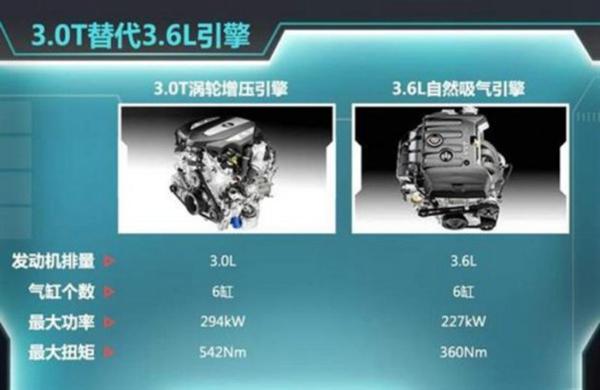 凯迪拉克 普及全新3.0T引擎 4款车将搭载