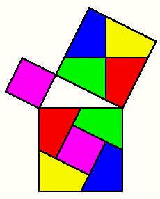 吴国平:勾股定理证明方法欣赏