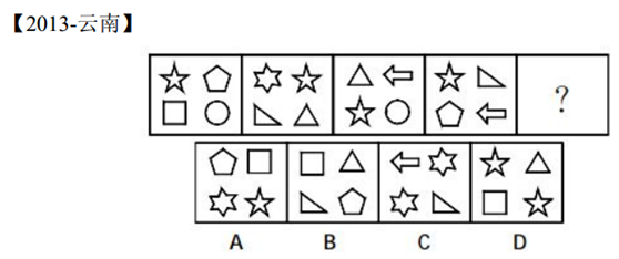 2015年公务员考试行测备考:战胜图形推理题图片