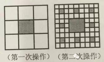 如图,将正方形边长三等分后可得9个边长相等的小正方形,把中间