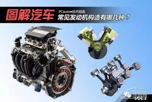 汽车发动机工作原理视频演示 很赞很直观图片