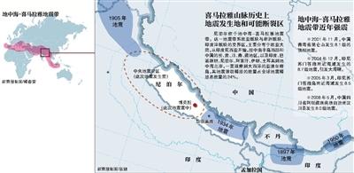 五问尼泊尔8 1级地震
