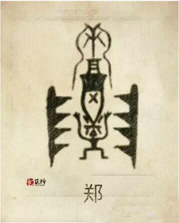中华各大姓氏的神秘图腾 你的姓氏长啥样?-连