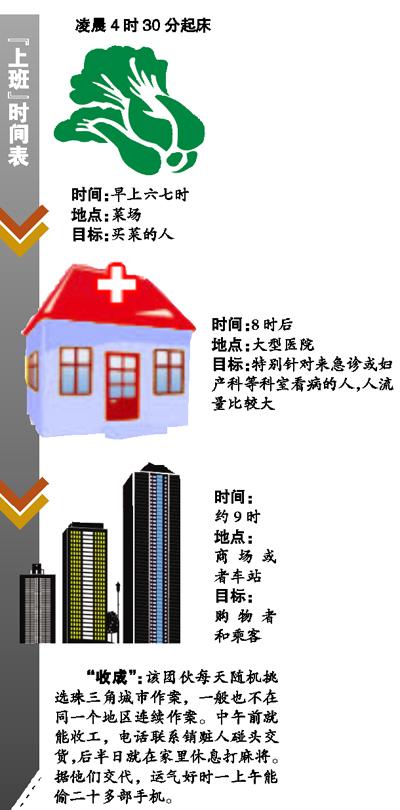 东莞警方抓获流窜珠三角各地作案的57人扒窃团伙