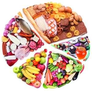 糖尿病儿童一日食谱 [糖尿病食谱]