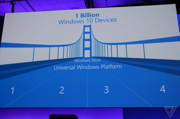 """Build 2015发布会简要回顾:Windows 10把iOS/Android""""都吃了""""的照片 - 19"""