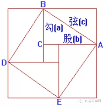 勾股定理是中国人首先发现的吗?