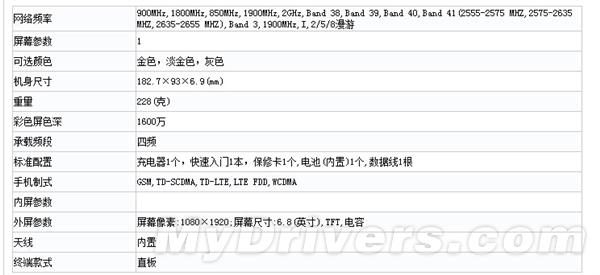 华为巨屏机P8 Max国行终于来了:售价不便宜!