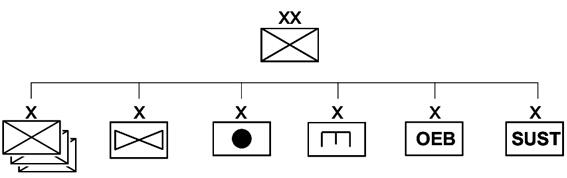原文配图:混成师组织结构.