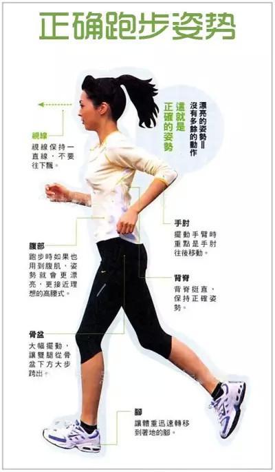 这是跑步减肥的正确姿势饱中午吃不吃晚上吗减肥可以