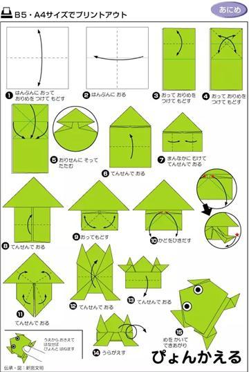 青蛙折纸详细步骤图解
