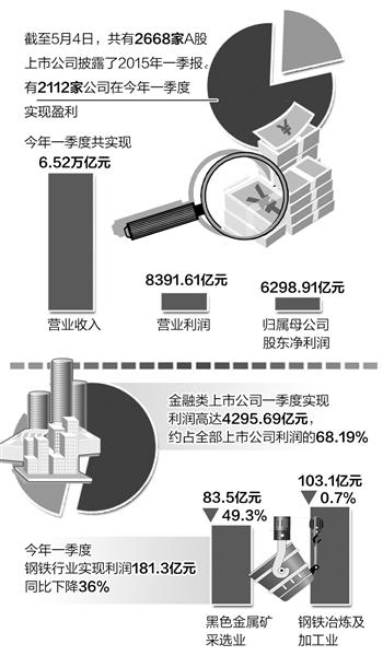 收入证明范本_揭秘朝鲜人民真实收入_营业收入利润率