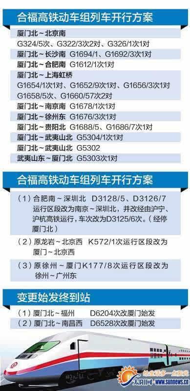 合福高铁时刻表出炉 厦门到北京全程只需11小时
