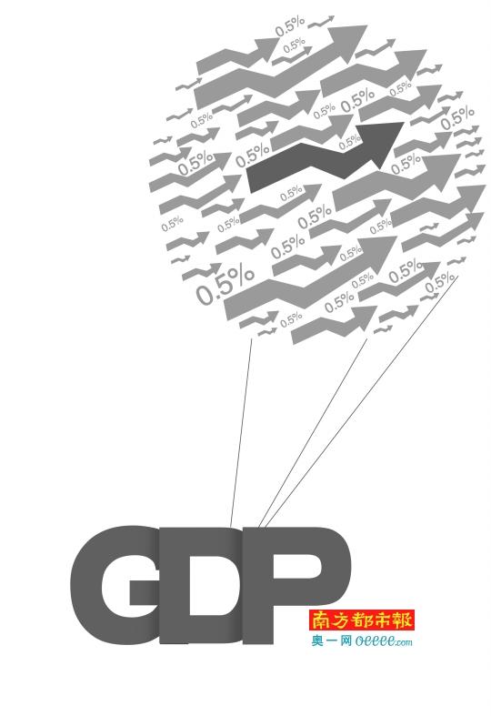 据外媒报导,高盛5日在陈述中指出,经过股市买卖关联的金融流动,牛市将提振国家GDP0.5个百分点,而股市财产效应带来消耗的添加,将再提振GDP0.2个百分点。不管是从短时间政横眉的(完成本年的经济增加目的),仍是从布局性革新来看,国家股市都表演侧紧张线上配资 。