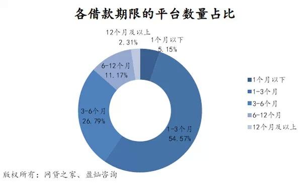 4月P2P网贷成交551亿,预计2015年p2p成交或破万亿 [9]