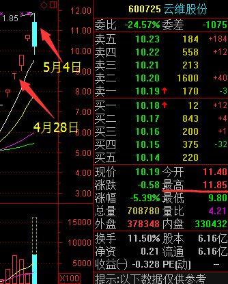 问理财优质股票一天一个涨停板 你抓住几只?