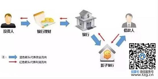 铜掌柜:三分钟看懂p2p 理财精髓(组图)