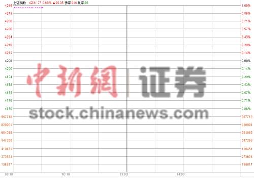 中新网5月11日电