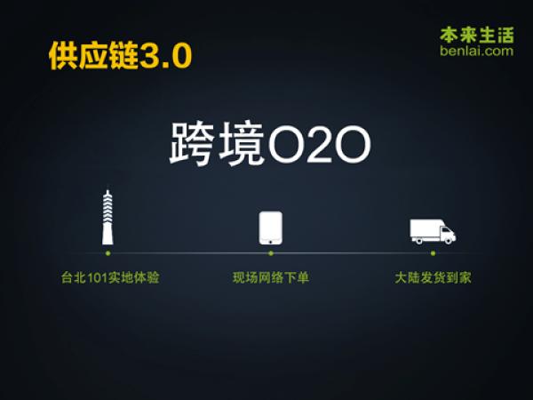 本来生活网首页_本来生活网打造台湾农产品供应链3.0模式(组图)