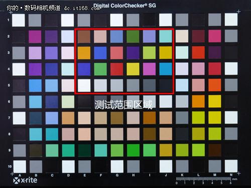 下面我们来看看尼康1 J5这款相机的色彩偏移的情况。在色彩测试环节中,我们用<DIGIHOTWORD><a class=